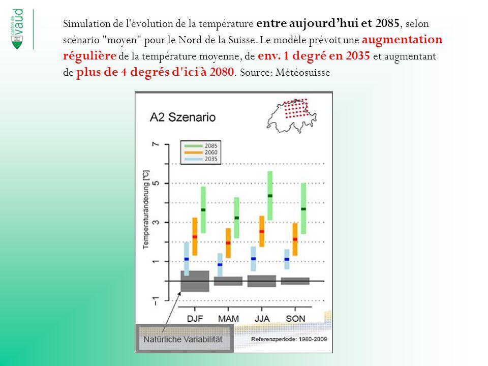 Simulation de l évolution de la température entre aujourdhui et 2085, selon scénario moyen pour le Nord de la Suisse.