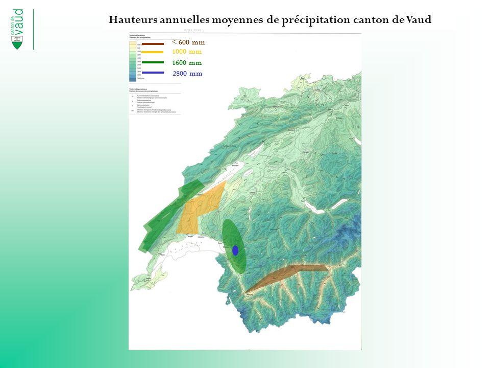 1000 mm 1600 mm 2800 mm < 600 mm Hauteurs annuelles moyennes de précipitation canton de Vaud