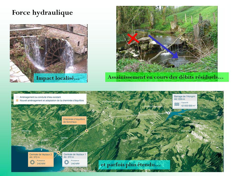 Force hydraulique Impact localisé… et parfois plus étendu… Assainissement en cours des débits résiduels…