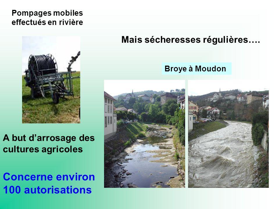 Pompages mobiles effectués en rivière A but darrosage des cultures agricoles Concerne environ 100 autorisations Mais sécheresses régulières….