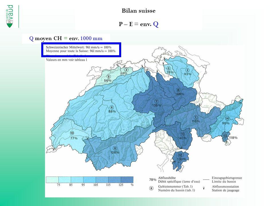 Bilan suisse P – E = env. Q Q moyen CH = env. 1000 mm