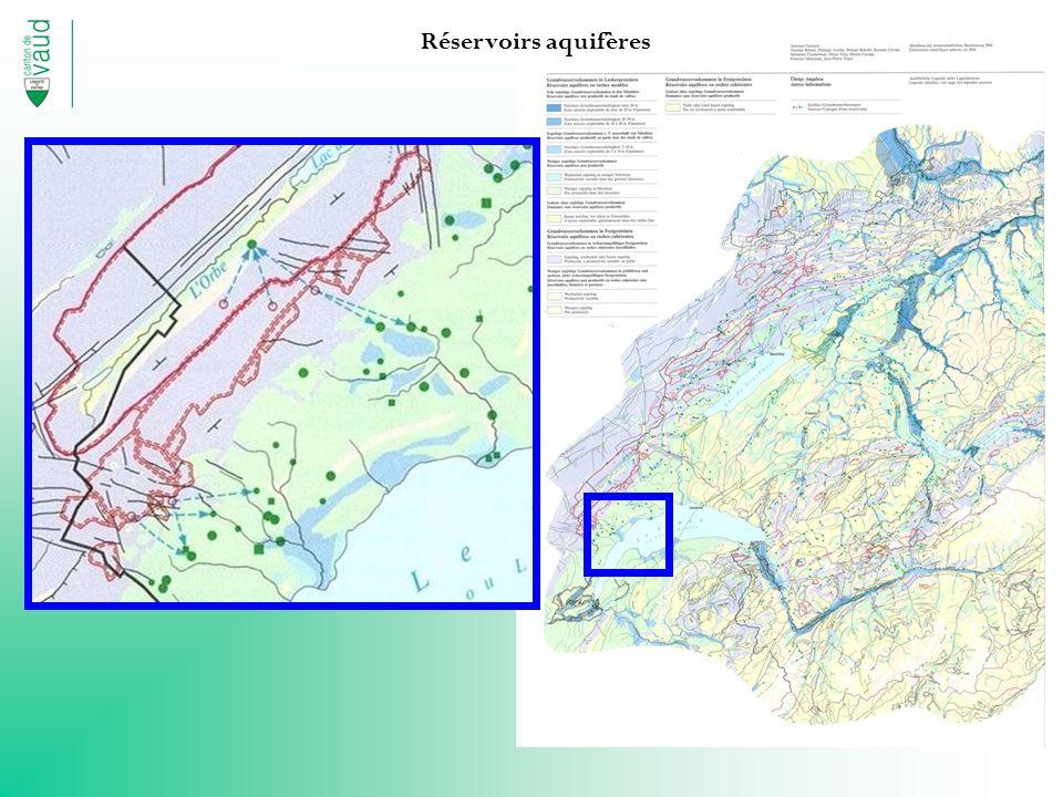 Réservoirs aquifères