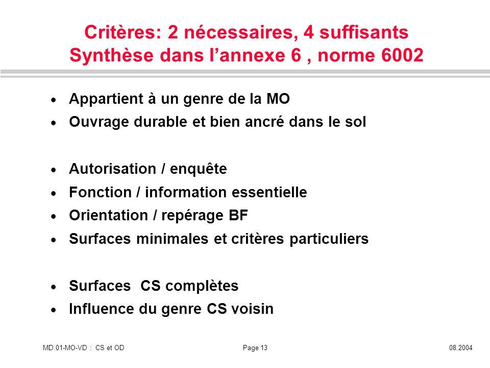 MD.01-MO-VD : CS et ODPage 1308.2004 Critères: 2 nécessaires, 4 suffisants Synthèse dans lannexe 6, norme 6002 Appartient à un genre de la MO Ouvrage