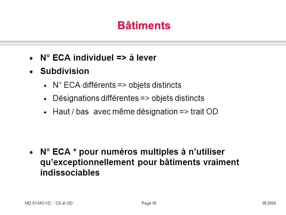 MD.01-MO-VD : CS et ODPage 1808.2004 Bâtiments N° ECA individuel => à lever Subdivision N° ECA différents => objets distincts Désignations différentes