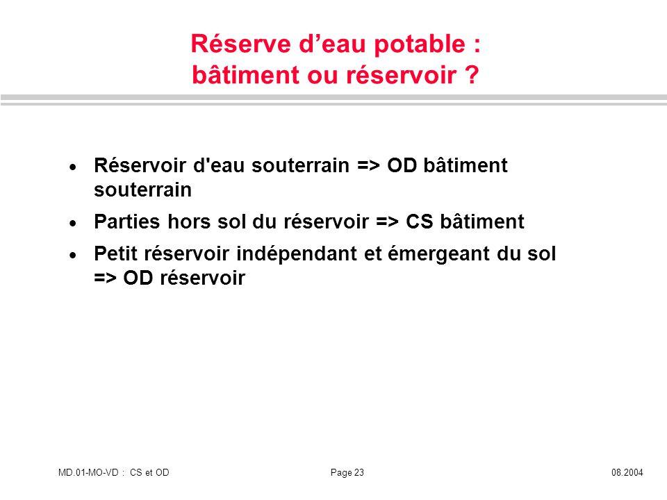 MD.01-MO-VD : CS et ODPage 2308.2004 Réserve deau potable : bâtiment ou réservoir ? Réservoir d'eau souterrain => OD bâtiment souterrain Parties hors