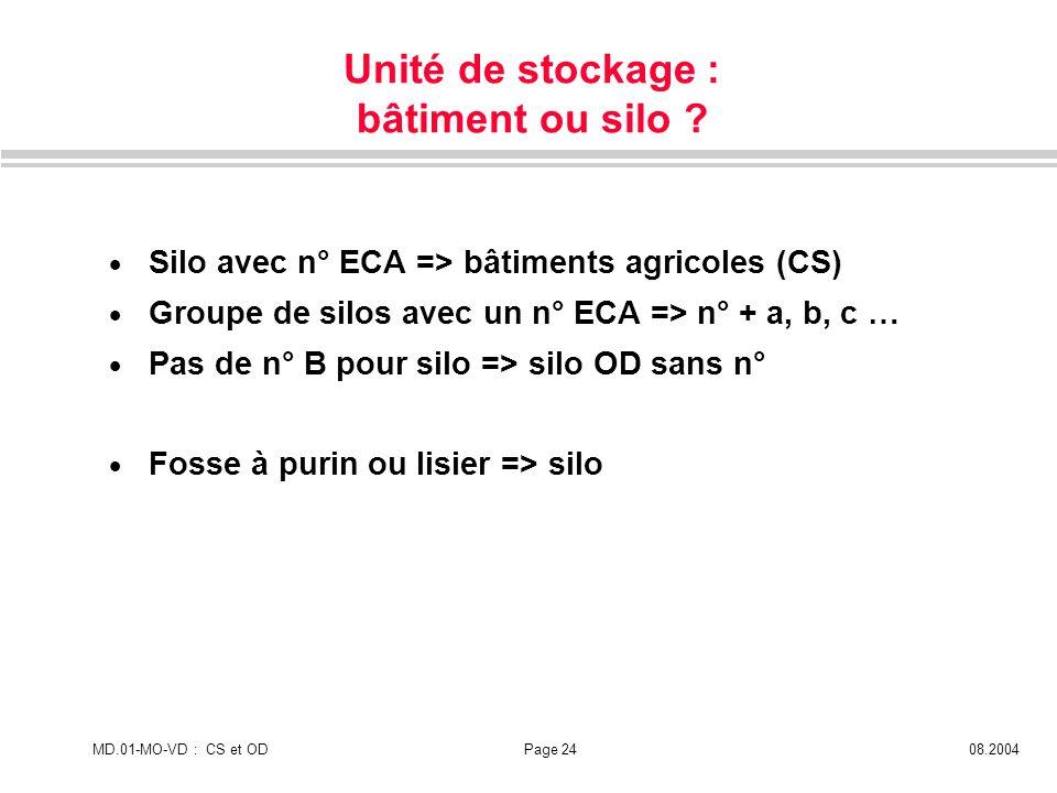 MD.01-MO-VD : CS et ODPage 2408.2004 Unité de stockage : bâtiment ou silo ? Silo avec n° ECA => bâtiments agricoles (CS) Groupe de silos avec un n° EC