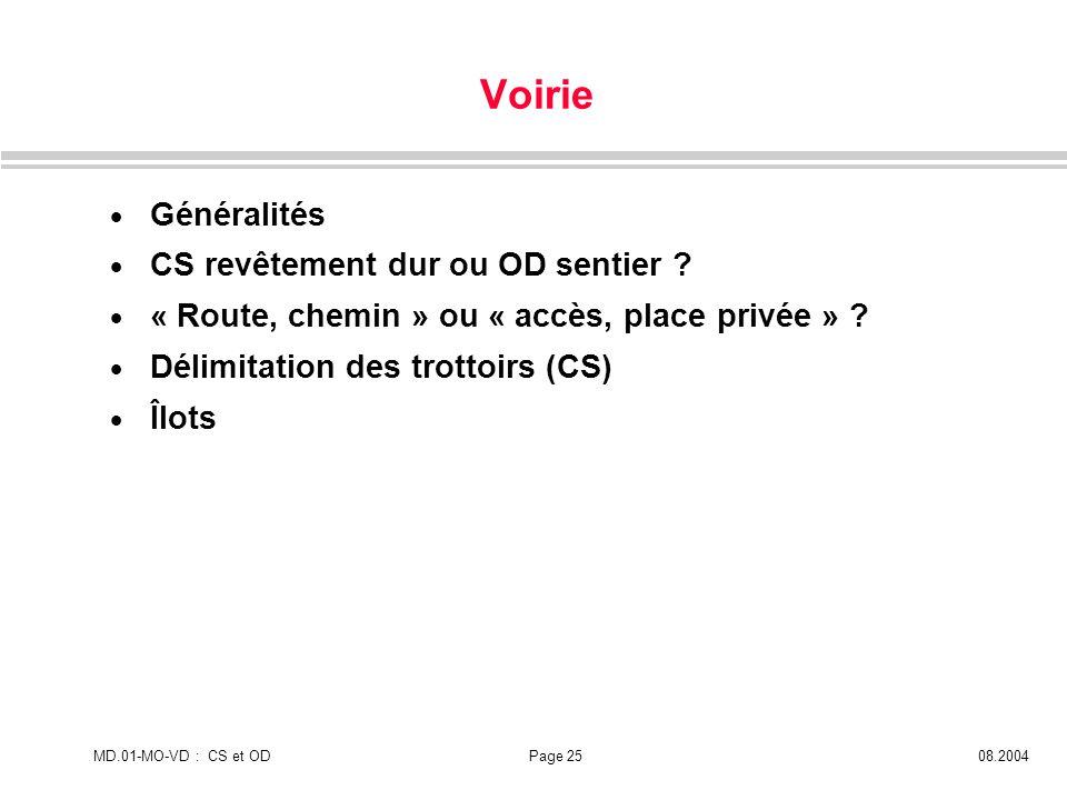 MD.01-MO-VD : CS et ODPage 2508.2004 Voirie Généralités CS revêtement dur ou OD sentier ? « Route, chemin » ou « accès, place privée » ? Délimitation