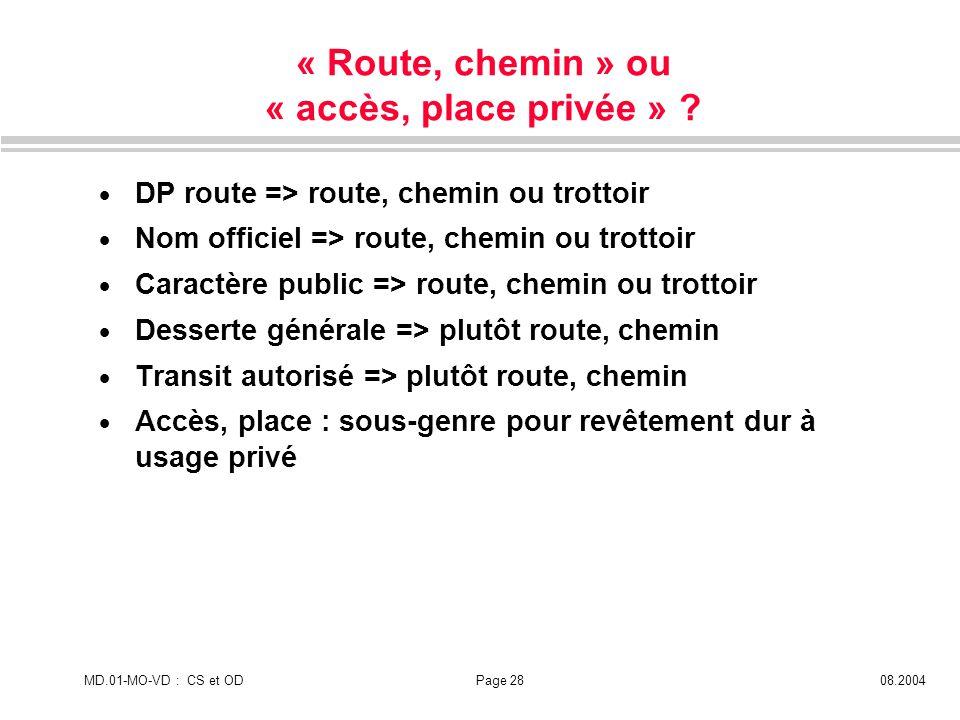 MD.01-MO-VD : CS et ODPage 2808.2004 « Route, chemin » ou « accès, place privée » ? DP route => route, chemin ou trottoir Nom officiel => route, chemi