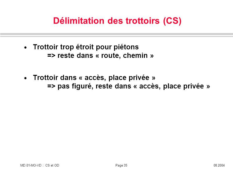 MD.01-MO-VD : CS et ODPage 3508.2004 Délimitation des trottoirs (CS) Trottoir trop étroit pour piétons => reste dans « route, chemin » Trottoir dans «