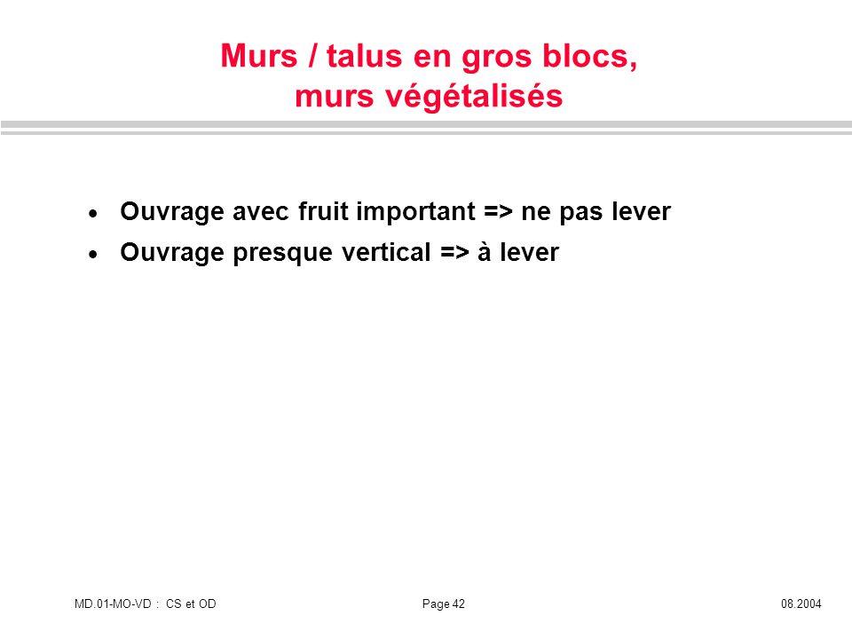 MD.01-MO-VD : CS et ODPage 4208.2004 Murs / talus en gros blocs, murs végétalisés Ouvrage avec fruit important => ne pas lever Ouvrage presque vertica