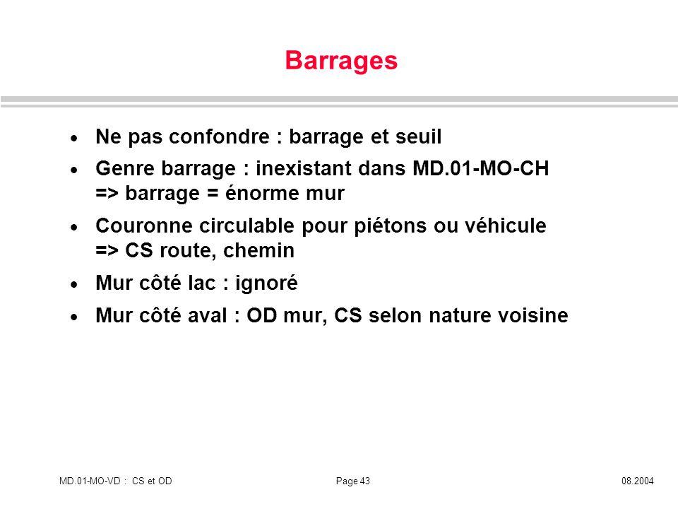 MD.01-MO-VD : CS et ODPage 4308.2004 Barrages Ne pas confondre : barrage et seuil Genre barrage : inexistant dans MD.01-MO-CH => barrage = énorme mur