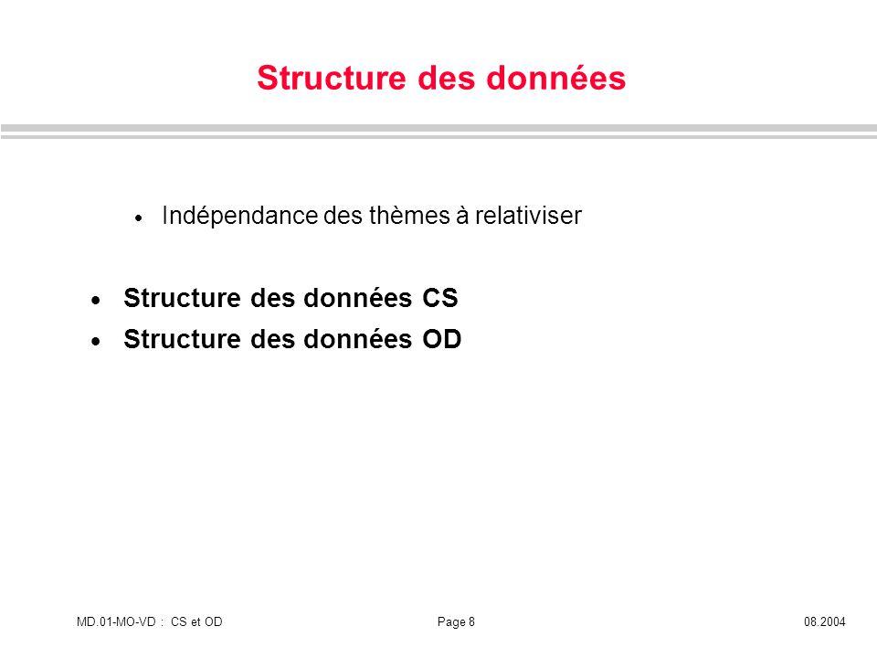 MD.01-MO-VD : CS et ODPage 808.2004 Indépendance des thèmes à relativiser Structure des données CS Structure des données OD Structure des données