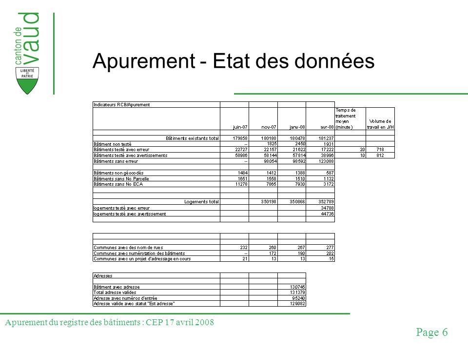 Apurement du registre des bâtiments : CEP 17 avril 2008 Page 6 Apurement - Etat des données