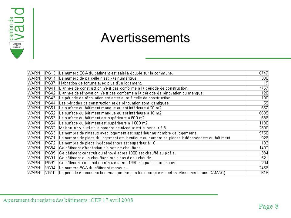 Apurement du registre des bâtiments : CEP 17 avril 2008 Page 9 Bâtiments multi-adresses A lorigine dans le RegBL : 1 EGID par adresse .