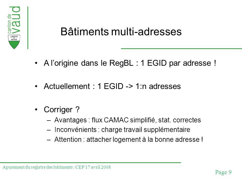 Apurement du registre des bâtiments : CEP 17 avril 2008 Page 9 Bâtiments multi-adresses A lorigine dans le RegBL : 1 EGID par adresse ! Actuellement :