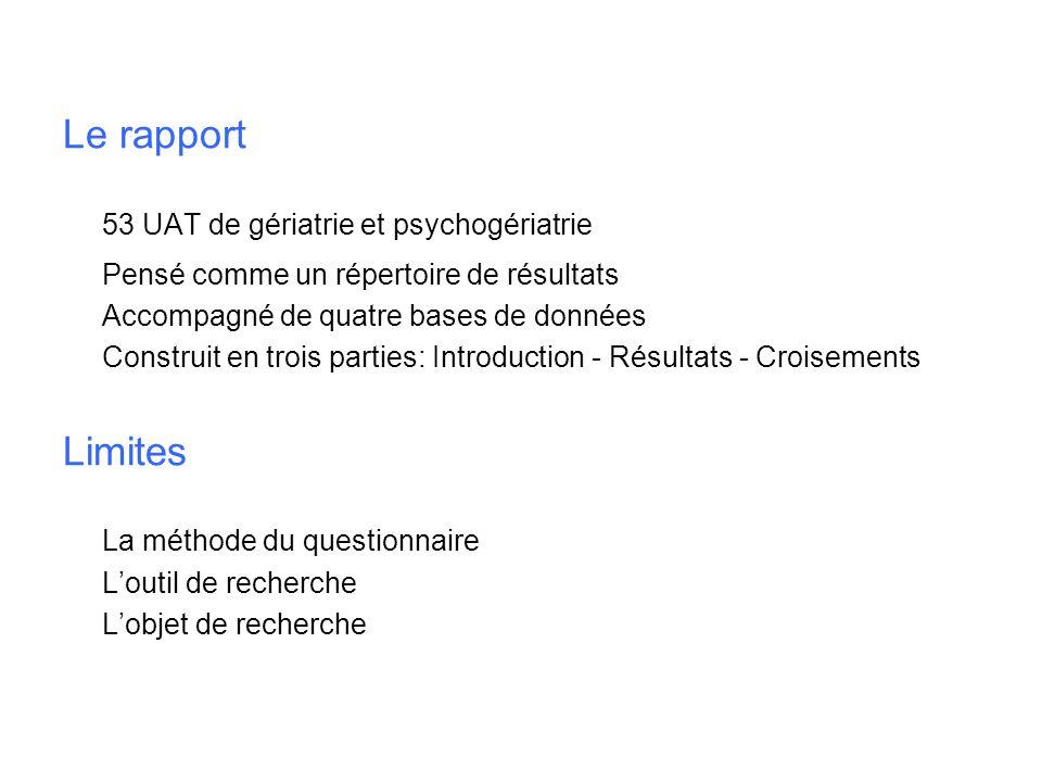 Le rapport 53 UAT de gériatrie et psychogériatrie Pensé comme un répertoire de résultats Accompagné de quatre bases de données Construit en trois part