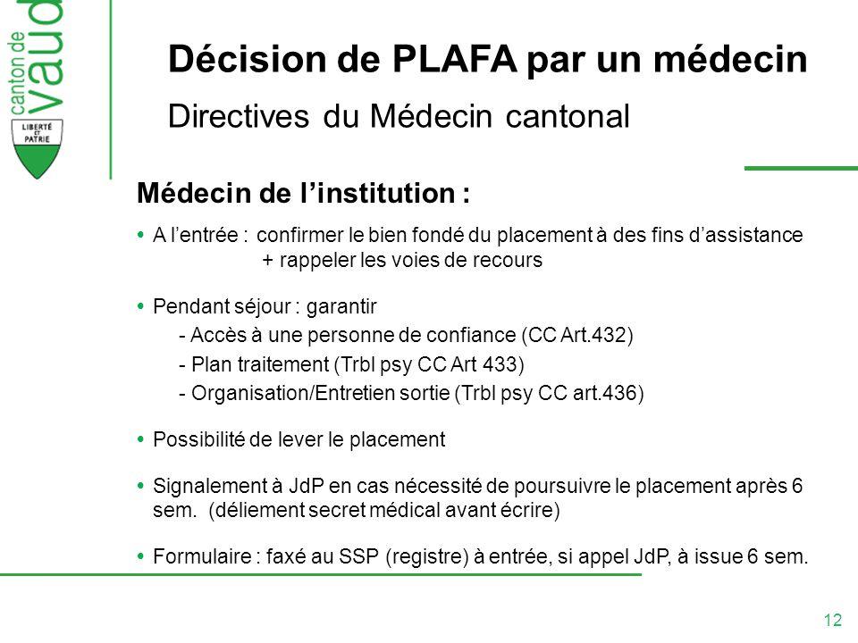 12 Décision de PLAFA par un médecin Directives du Médecin cantonal Médecin de linstitution : A lentrée :confirmer le bien fondé du placement à des fin