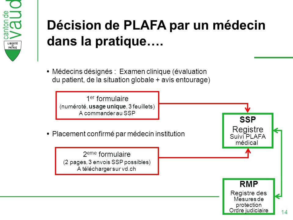 14 Décision de PLAFA par un médecin dans la pratique…. Médecins désignés : Examen clinique (évaluation du patient, de la situation globale + avis ento