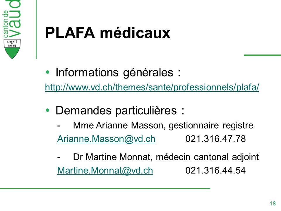 18 PLAFA médicaux Informations générales : http://www.vd.ch/themes/sante/professionnels/plafa/ Demandes particulières : -Mme Arianne Masson, gestionnaire registre Arianne.Masson@vd.chArianne.Masson@vd.ch 021.316.47.78 - Dr Martine Monnat, médecin cantonal adjoint Martine.Monnat@vd.chMartine.Monnat@vd.ch021.316.44.54