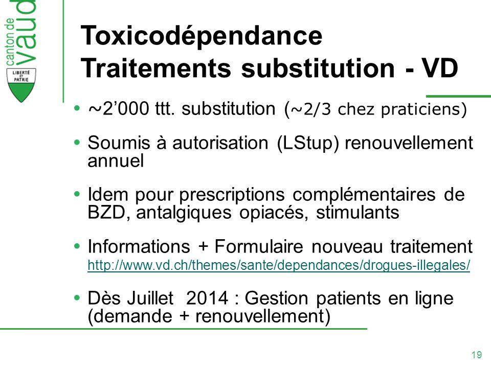 19 Toxicodépendance Traitements substitution - VD ~ 2000 ttt. substitution ( ~2/3 chez praticiens) Soumis à autorisation (LStup) renouvellement annuel