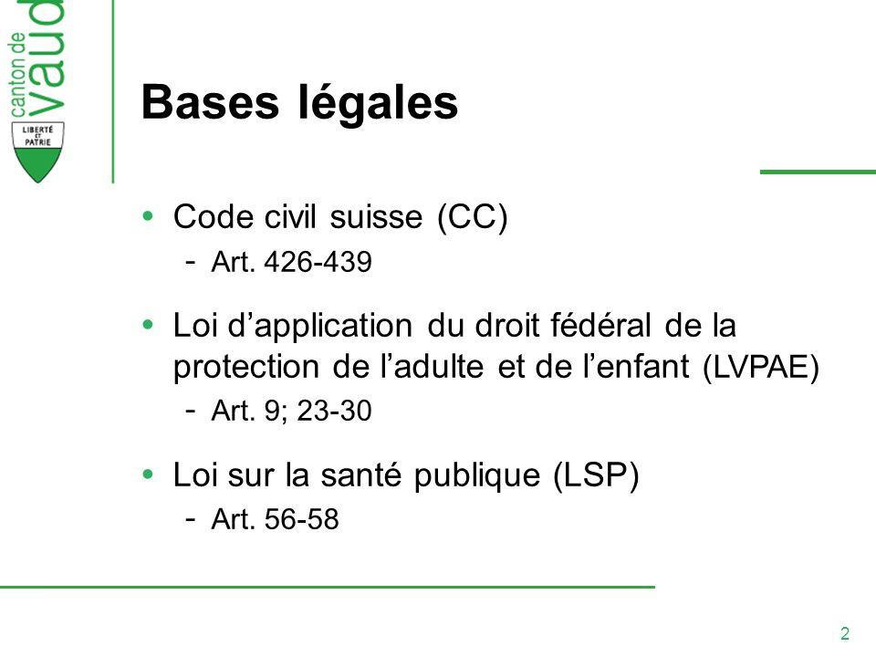 2 Bases légales Code civil suisse (CC) - Art. 426-439 Loi dapplication du droit fédéral de la protection de ladulte et de lenfant (LVPAE) - Art. 9; 23