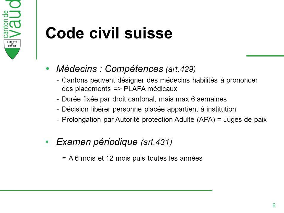 6 Code civil suisse Médecins : Compétences (art.429) -Cantons peuvent désigner des médecins habilités à prononcer des placements => PLAFA médicaux -Du