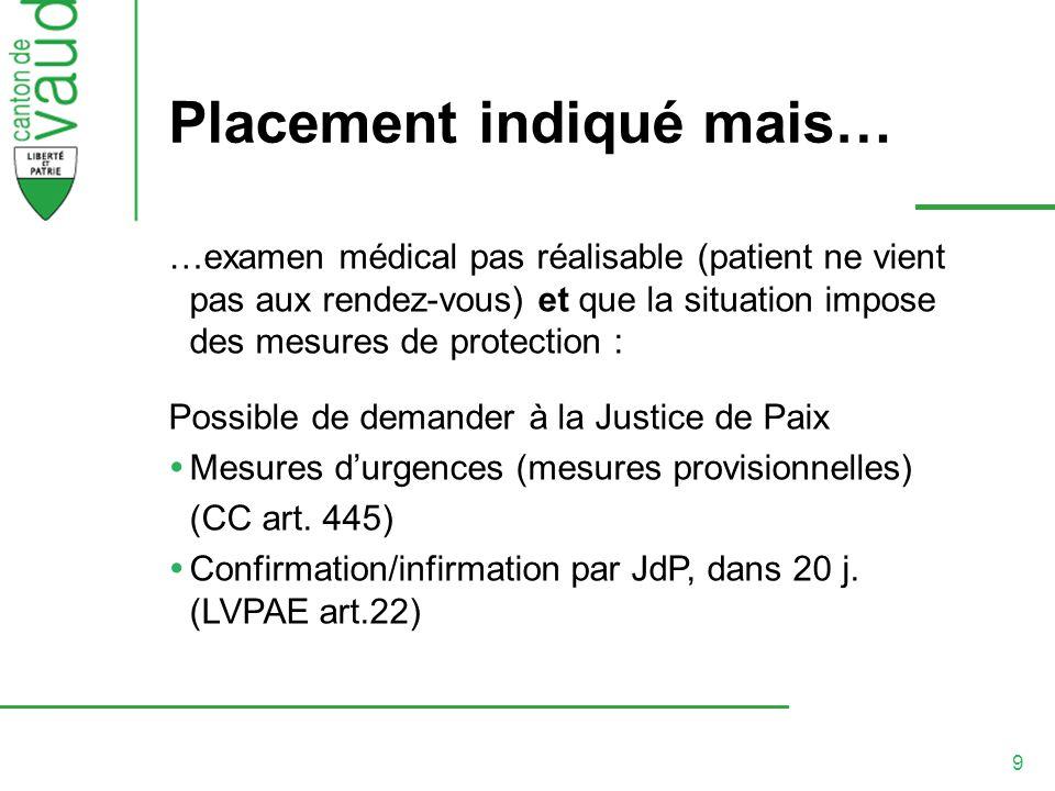 9 Placement indiqué mais… …examen médical pas réalisable (patient ne vient pas aux rendez-vous) et que la situation impose des mesures de protection :