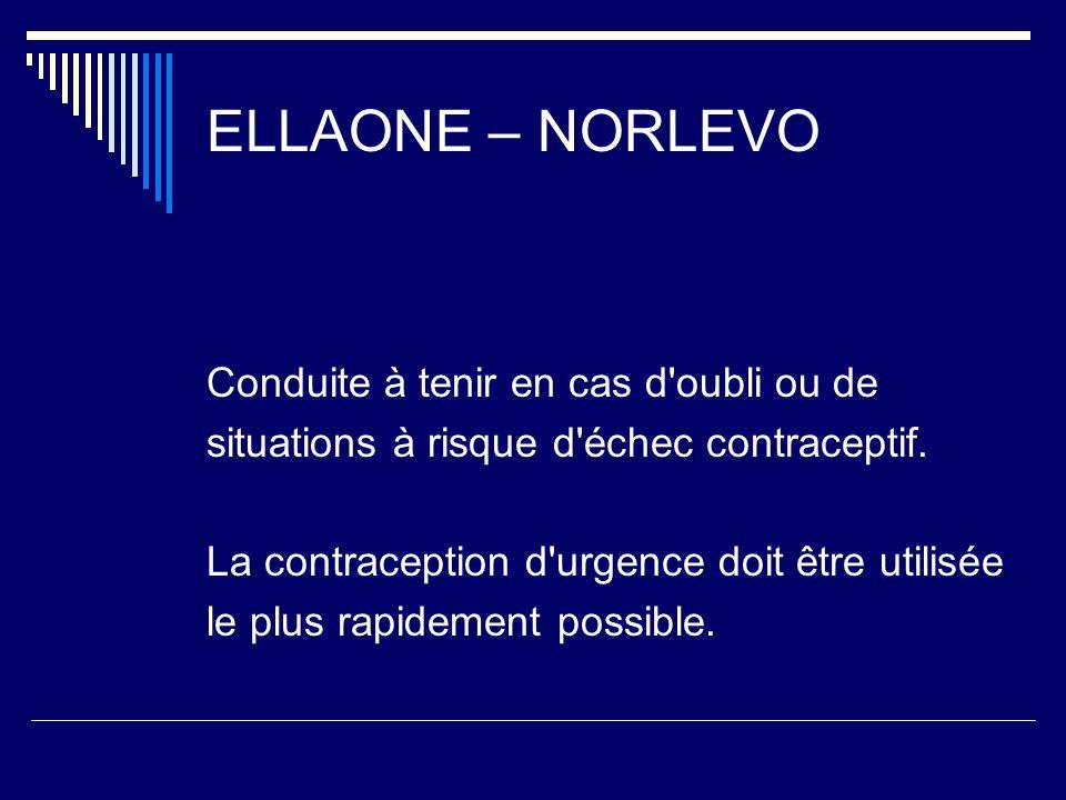 ELLAONE – NORLEVO Conduite à tenir en cas d'oubli ou de situations à risque d'échec contraceptif. La contraception d'urgence doit être utilisée le plu