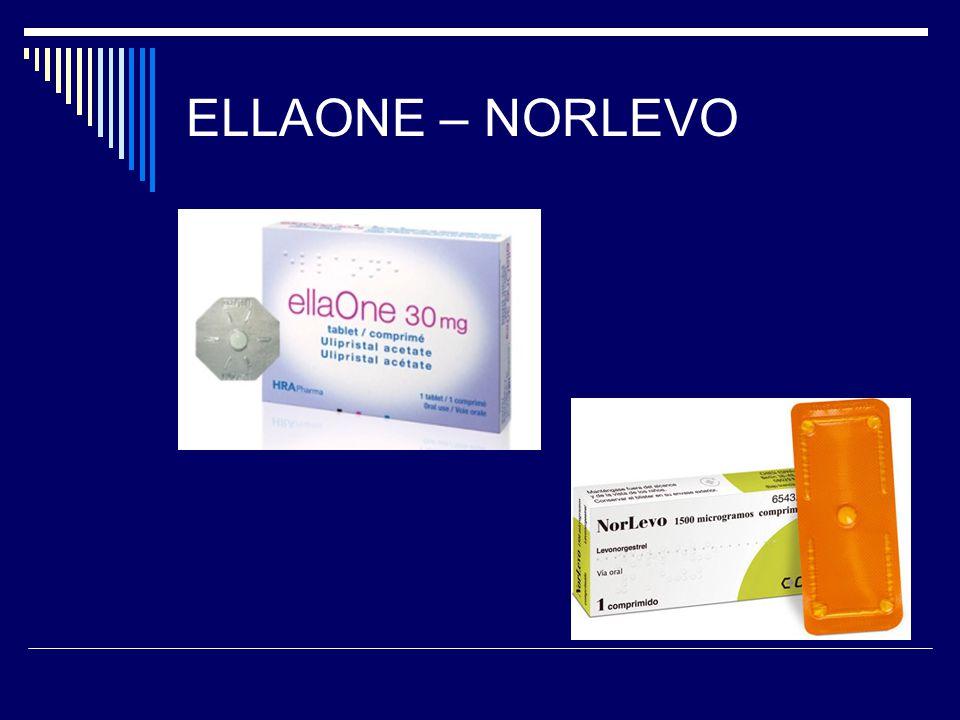 Contraception d urgence Nouvelle génération NORLEVO Mode d emploi