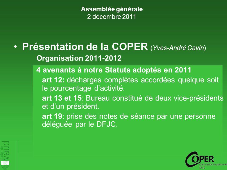 Présentation de la COPER (Yves-André Cavin) Organisation 2011-2012 4 avenants à notre Statuts adoptés en 2011 art 12: décharges complètes accordées quelque soit le pourcentage dactivité.