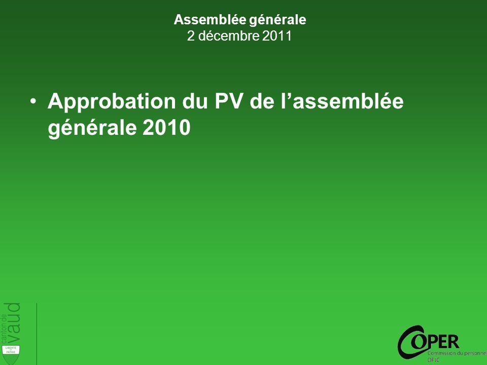Présentation de la COPER (Yves-André Cavin) Légitimité tirée de la LPers.