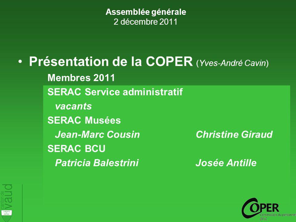 Présentation de linter-COPER (Gaspard Holder) Activités 2011 Lettre au Conseil dEtat afin de manifester le soutien des COPER au Grand Conseil, lors de son vote sur la pétition de la FSF (mise en œuvre des gratifications dancienneté, selon la LPers).