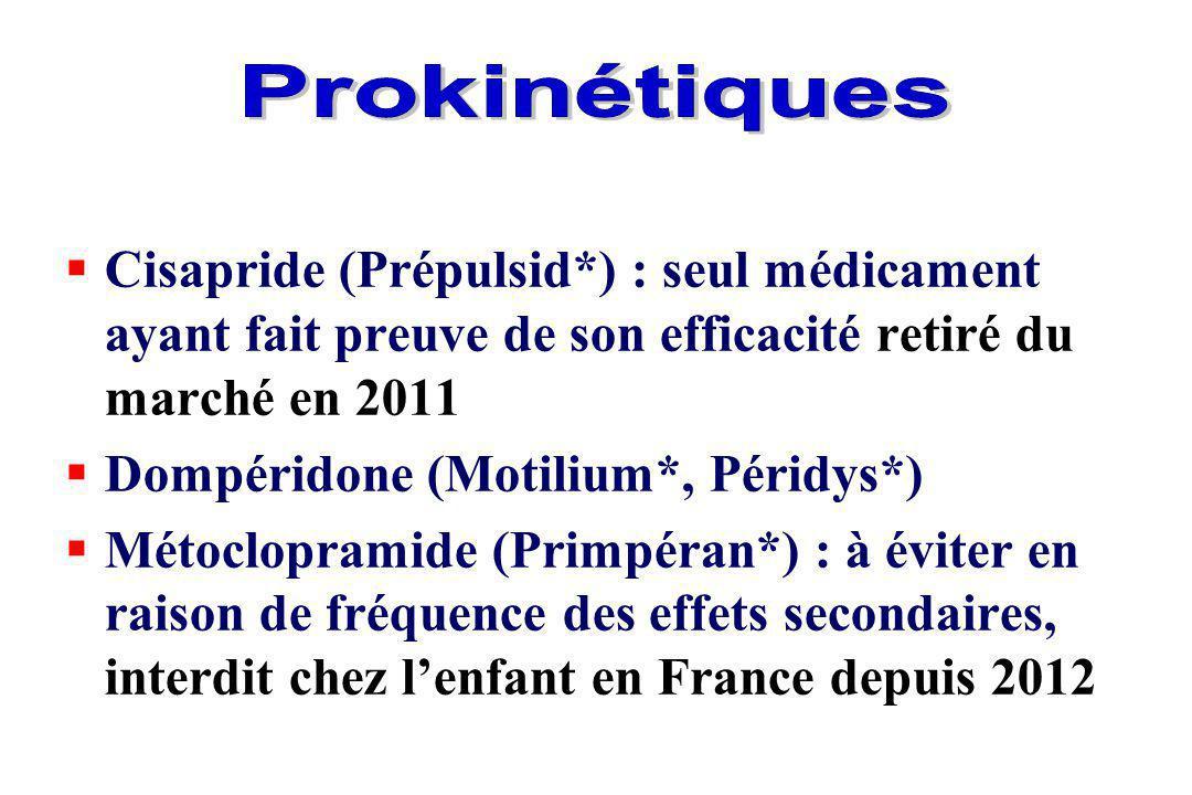 Cisapride (Prépulsid*) : seul médicament ayant fait preuve de son efficacité retiré du marché en 2011 Dompéridone (Motilium*, Péridys*) Métoclopramide