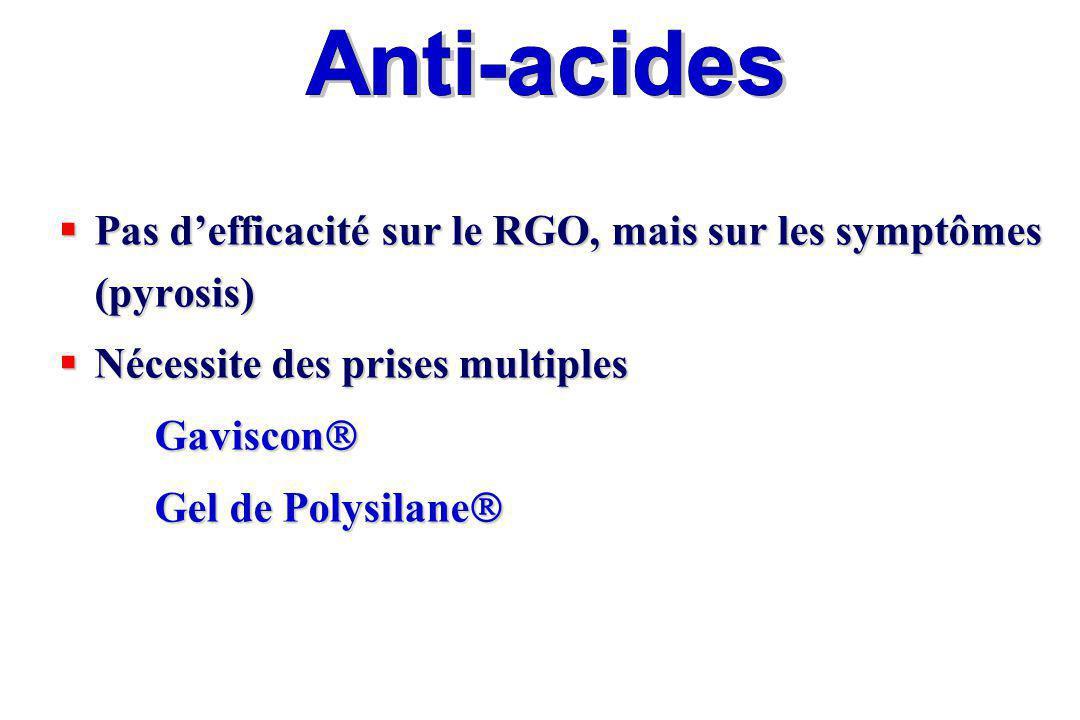 Pas defficacité sur le RGO, mais sur les symptômes (pyrosis) Pas defficacité sur le RGO, mais sur les symptômes (pyrosis) Nécessite des prises multipl