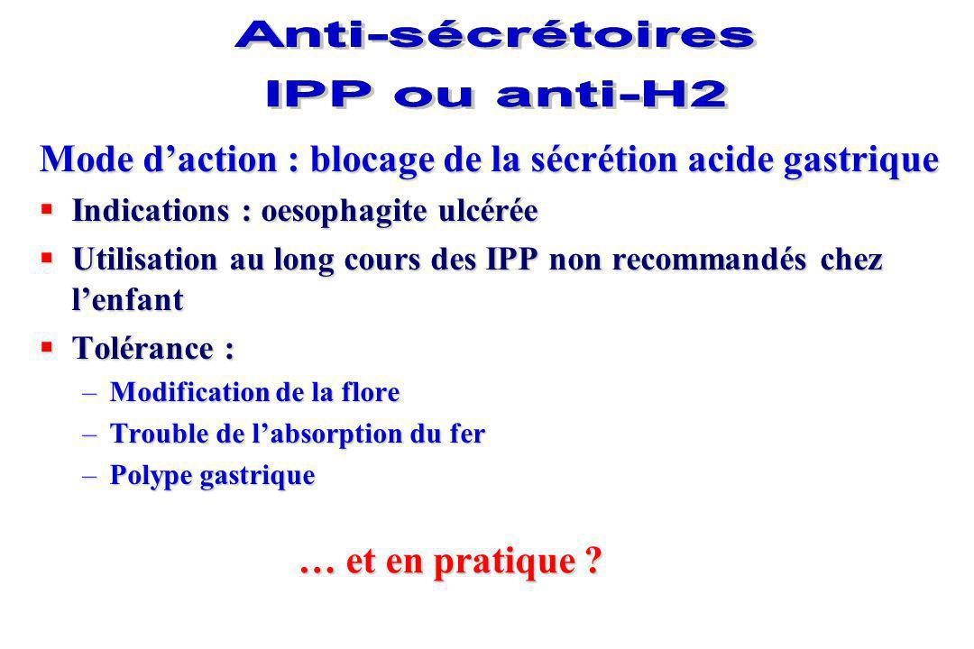 Mode daction : blocage de la sécrétion acide gastrique Indications : oesophagite ulcérée Indications : oesophagite ulcérée Utilisation au long cours d