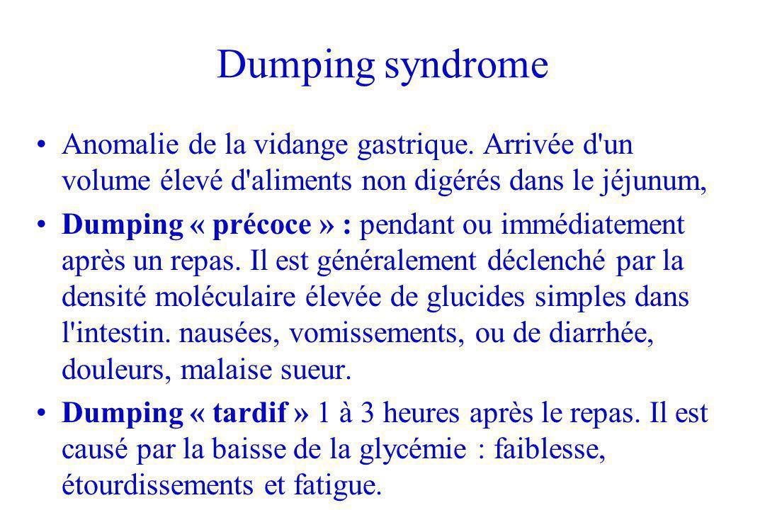 Dumping syndrome Anomalie de la vidange gastrique. Arrivée d'un volume élevé d'aliments non digérés dans le jéjunum, Dumping « précoce » : pendant ou
