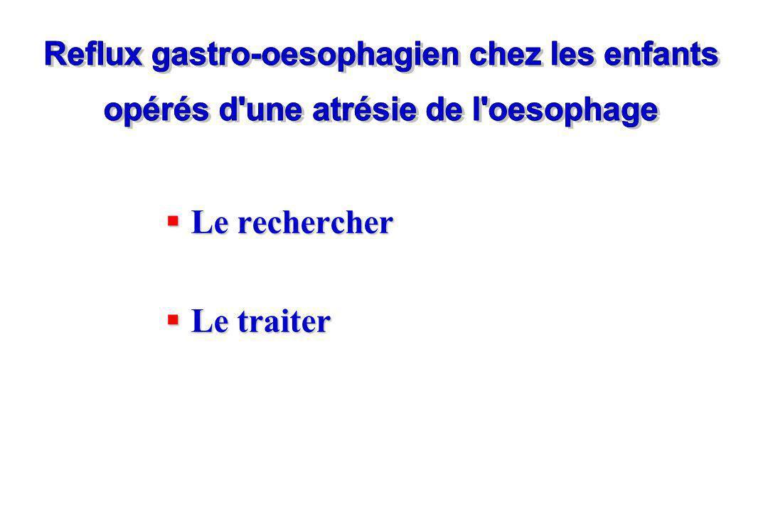 Méthode diagnostique directe du RGO –radiographie : TOGD –scintigraphie gastrique –pH-métrie oesophagienne (impédancemétrie) –échographie Méthode diagnostique indirecte –endoscopie digestive –manométrie oesophagienne