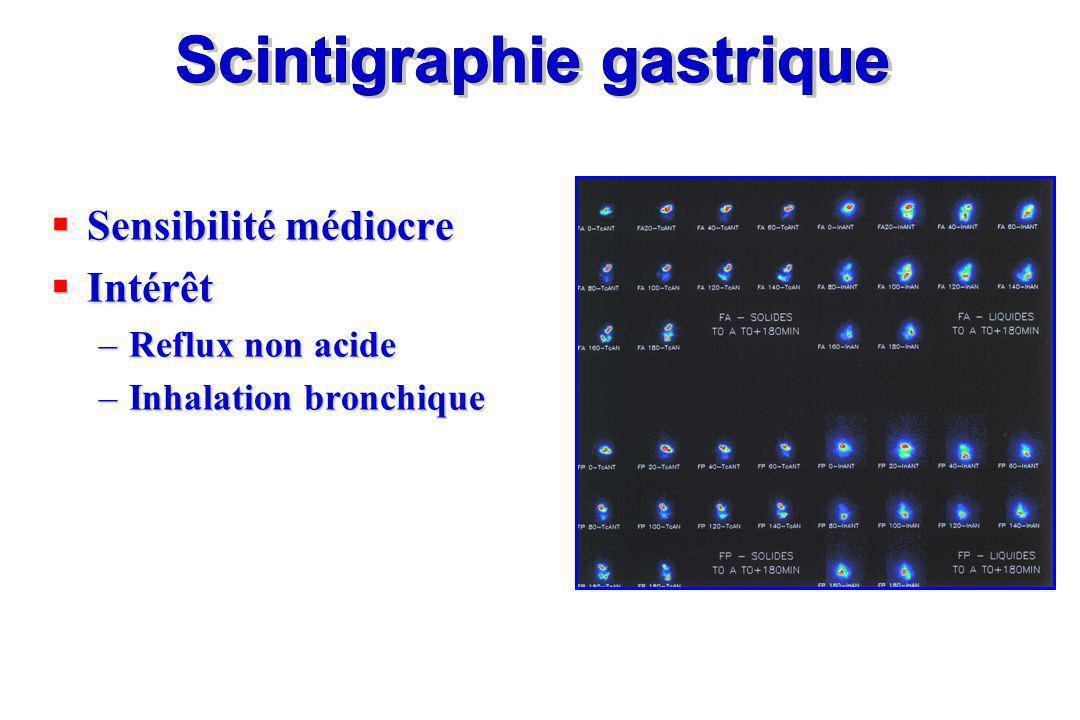 Sensibilité médiocre Sensibilité médiocre Intérêt Intérêt –Reflux non acide –Inhalation bronchique