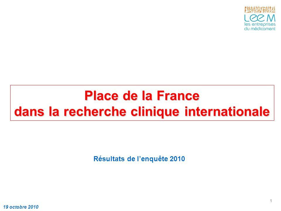 1 Place de la France dans la recherche clinique internationale Résultats de lenquête 2010 19 octobre 2010