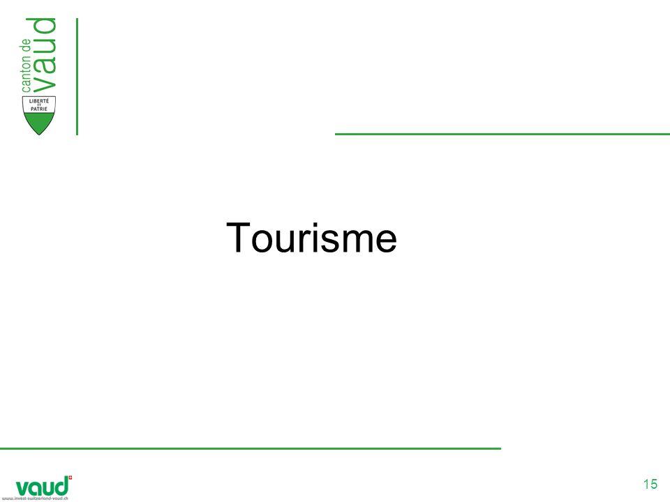 15 Tourisme