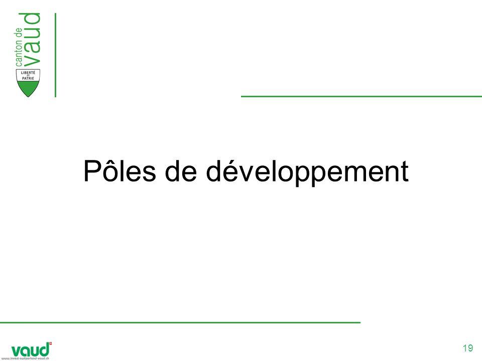 19 Pôles de développement