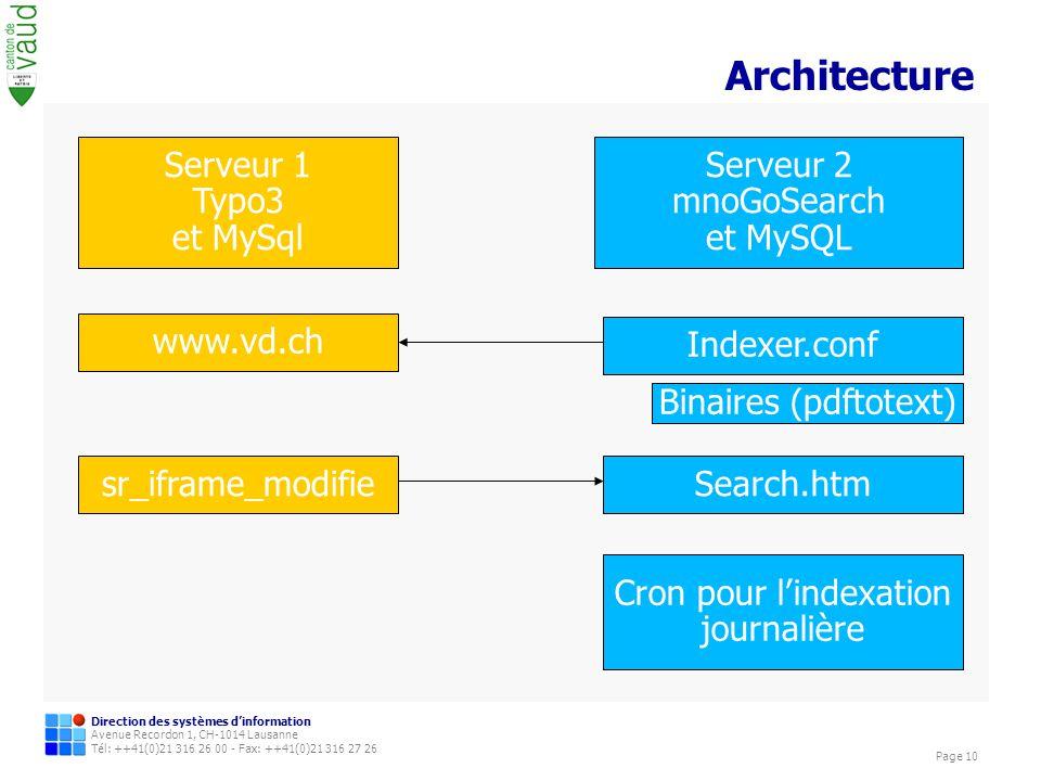 Direction des systèmes dinformation Avenue Recordon 1, CH-1014 Lausanne Tél: ++41(0)21 316 26 00 - Fax: ++41(0)21 316 27 26 Page 10 Architecture Serveur 1 Typo3 et MySql Serveur 2 mnoGoSearch et MySQL Indexer.conf Search.htm Cron pour lindexation journalière sr_iframe_modifie www.vd.ch Binaires (pdftotext)
