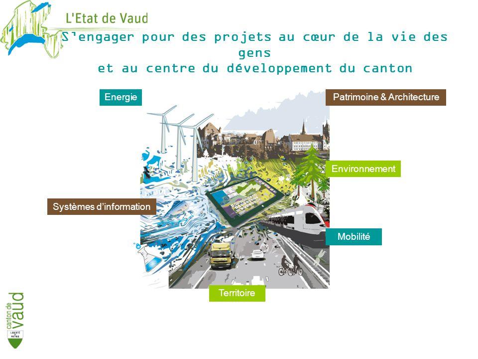 Energie Environnement Patrimoine & Architecture Mobilité Systèmes dinformation Territoire Sengager pour des projets au cœur de la vie des gens et au centre du développement du canton