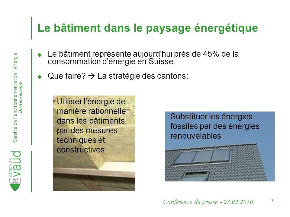 Conférence de presse - 23.02.2010 Service de lenvironnement et de lénergie Division énergie 3 Le bâtiment dans le paysage énergétique Le bâtiment représente aujourd hui près de 45% de la consommation d énergie en Suisse.