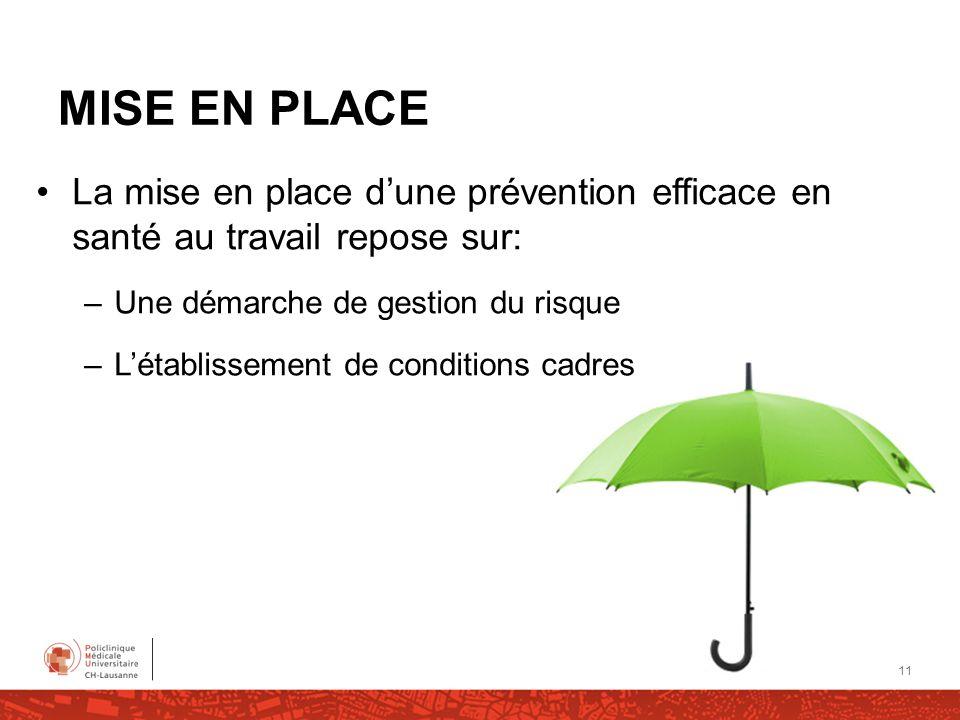 MISE EN PLACE La mise en place dune prévention efficace en santé au travail repose sur: –Une démarche de gestion du risque –Létablissement de conditio