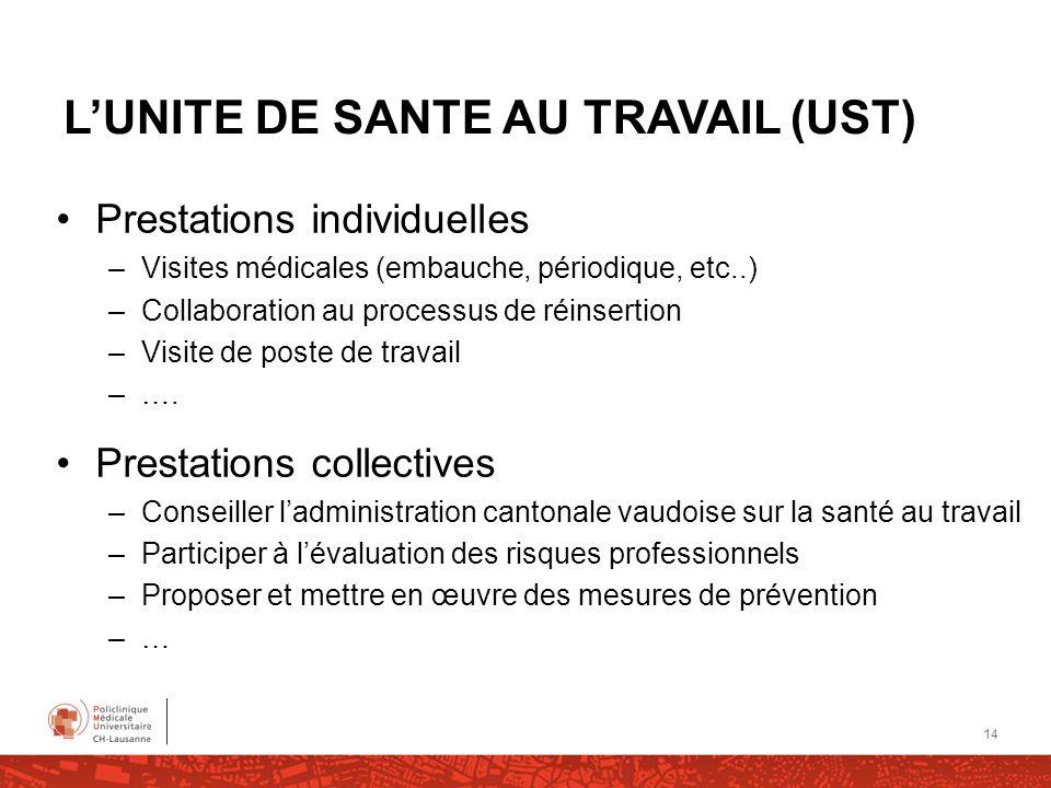 LUNITE DE SANTE AU TRAVAIL (UST) Prestations individuelles –Visites médicales (embauche, périodique, etc..) –Collaboration au processus de réinsertion
