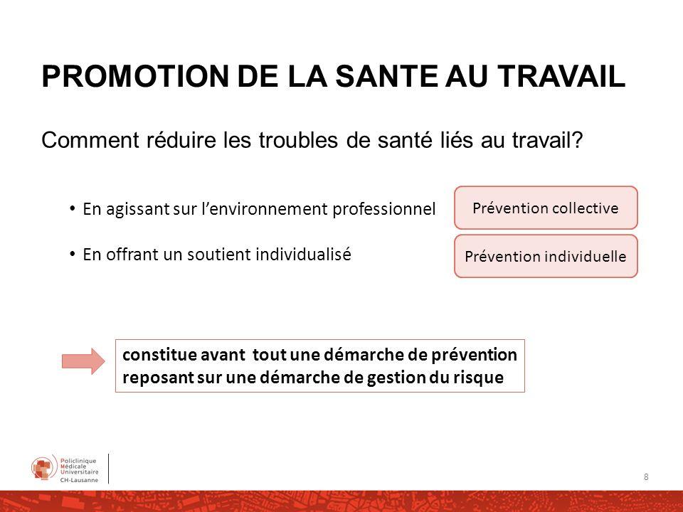 PROMOTION DE LA SANTE AU TRAVAIL Comment réduire les troubles de santé liés au travail? En agissant sur lenvironnement professionnel En offrant un sou