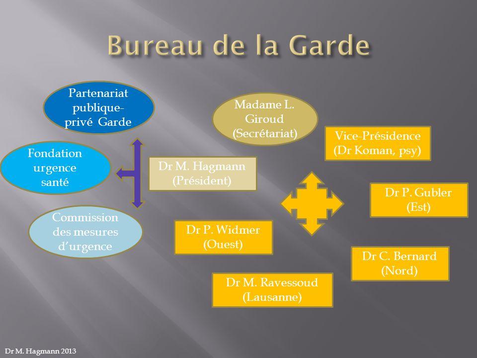 Dr M. Hagmann (Président) Vice-Présidence (Dr Koman, psy) Madame L. Giroud (Secrétariat) Dr P. Widmer (Ouest) Dr P. Gubler (Est) Dr C. Bernard (Nord)