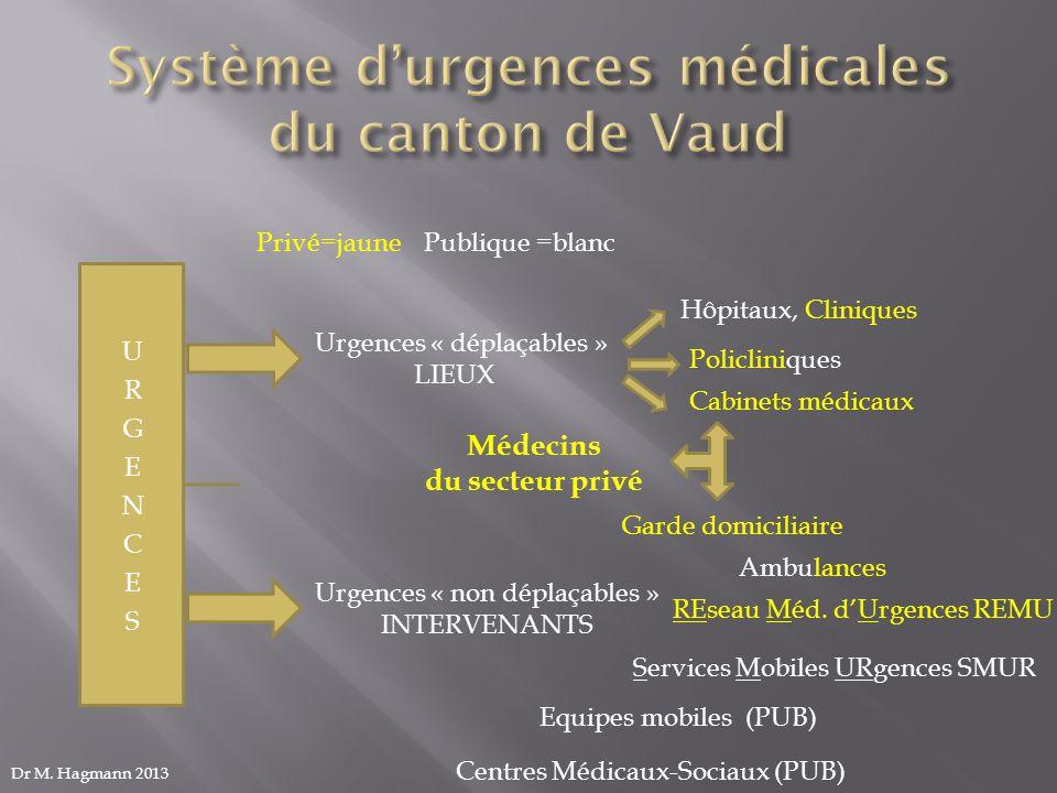 Loi sur la Santé Publique Vaudoise de 1985: « Les membres des professions médicales sont astreints à participer aux dispositifs de garde établis dans le canton » (article 91a) Dr M.