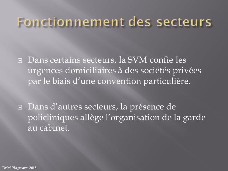 Dans certains secteurs, la SVM confie les urgences domiciliaires à des sociétés privées par le biais dune convention particulière. Dans dautres secteu